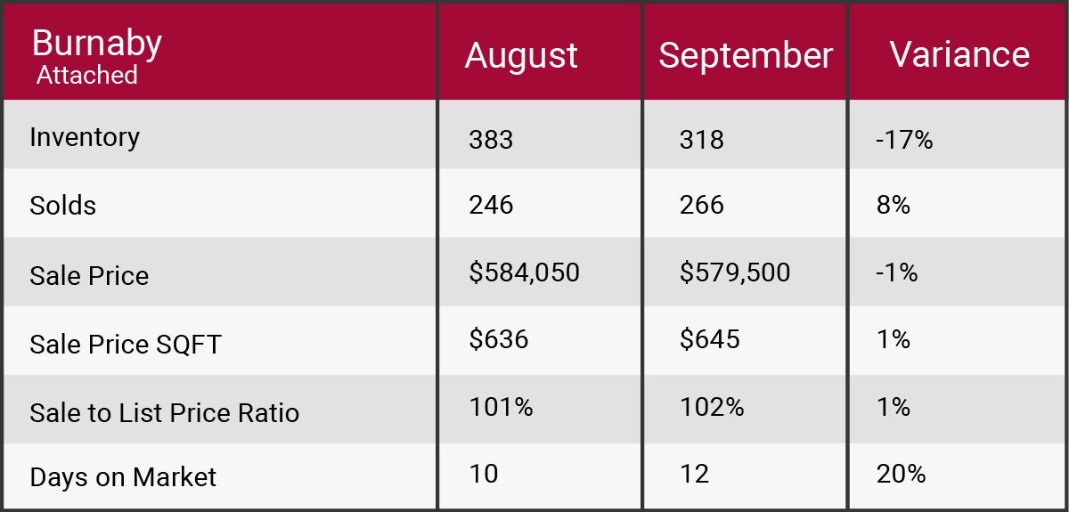 October 2017 market update