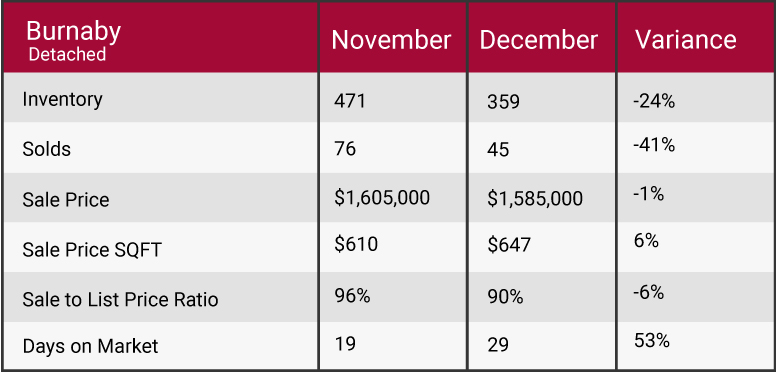November 2017 market update